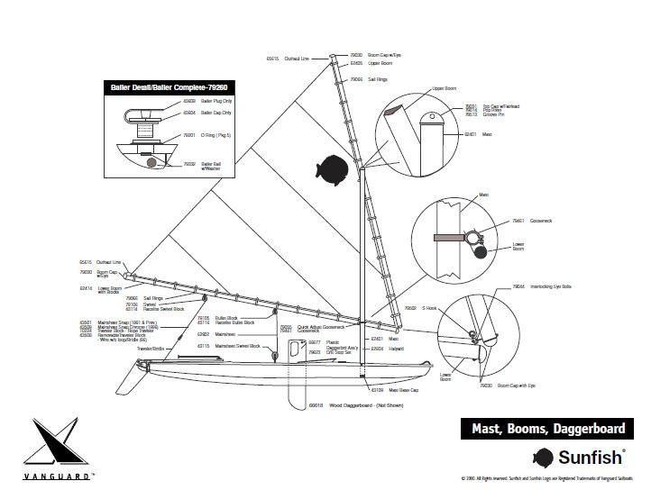 Sunfish Parts And Accessories Sunfish Parts Accessories Shop